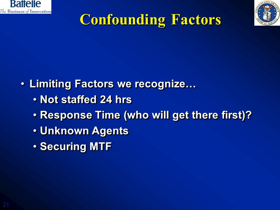 Confounding Factors Limiting Factors we recognize… Not staffed 24 hrs