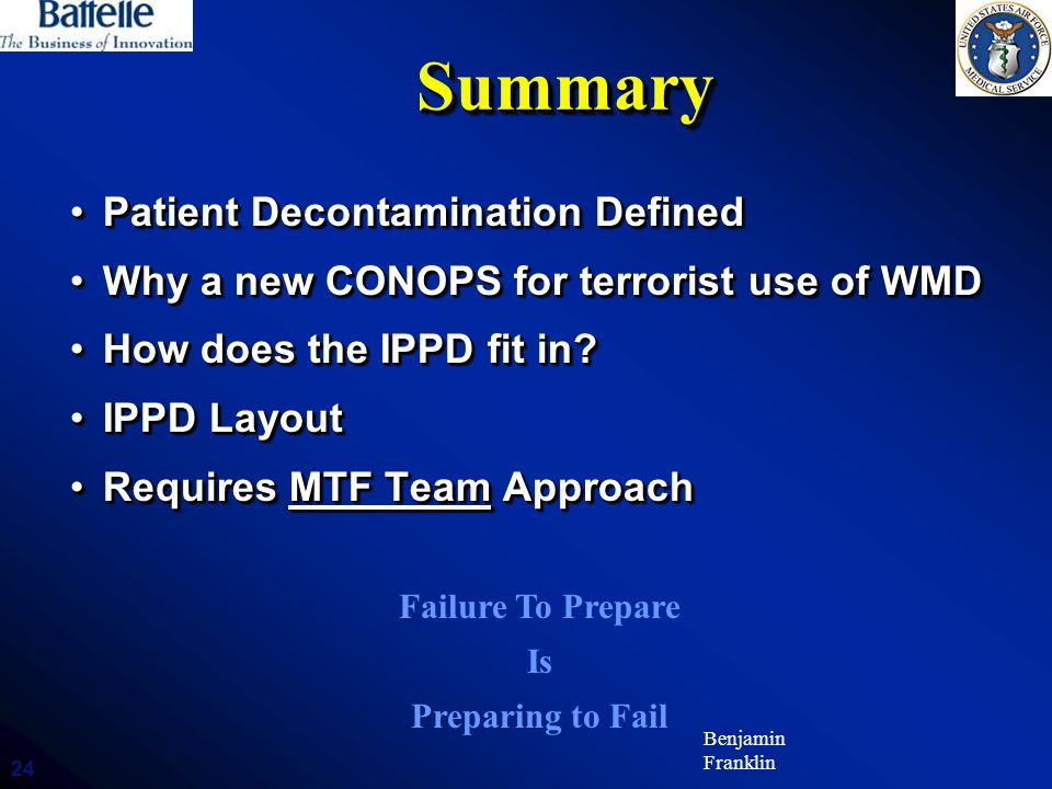 Summary Patient Decontamination Defined