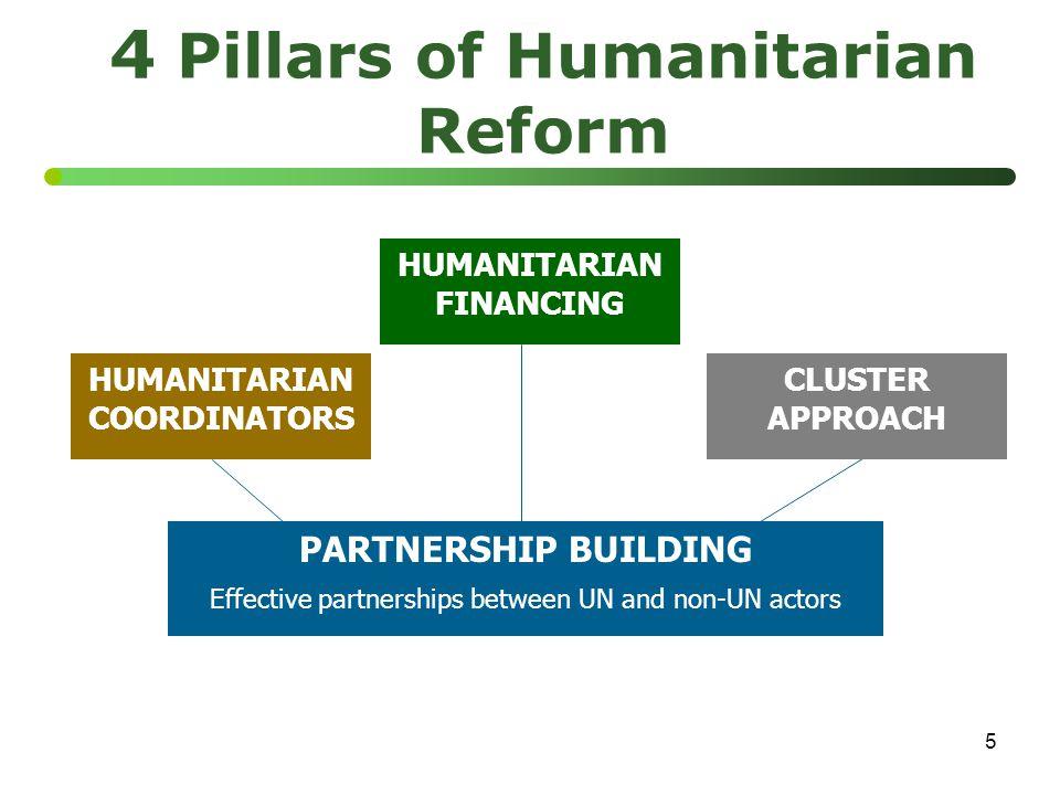4 Pillars of Humanitarian Reform