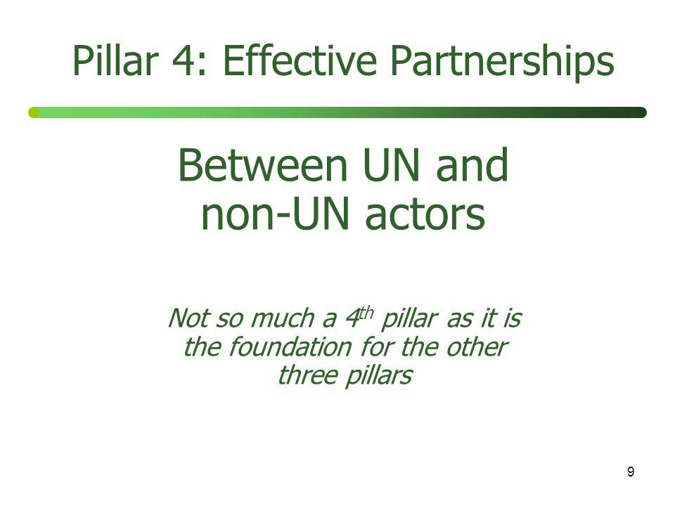 Between UN and non-UN actors