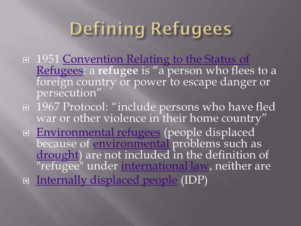 Defining Refugees