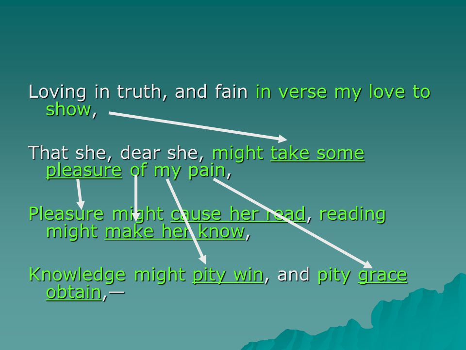 Loving in truth, and fain in verse my love to show,