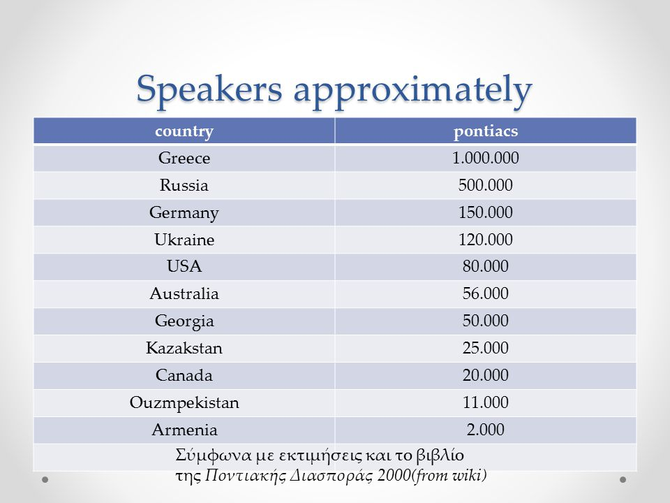 Speakers approximately