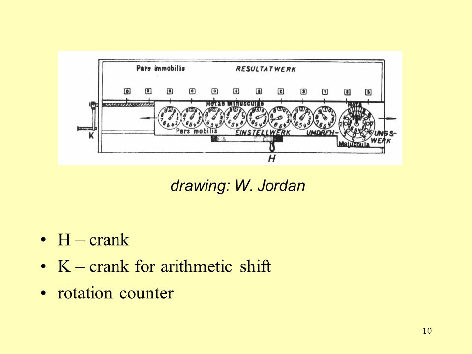 Skizze H – crank K – crank for arithmetic shift rotation counter