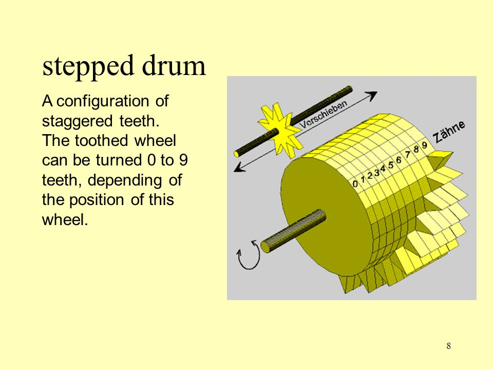 stepped drum A configuration of staggered teeth.