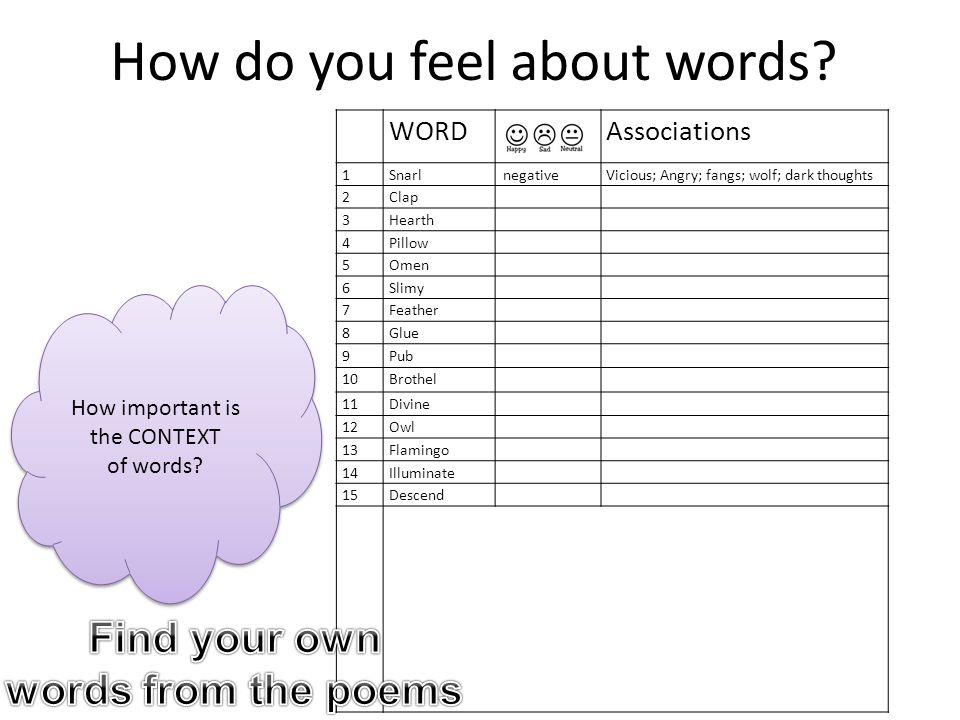 How do you feel about words