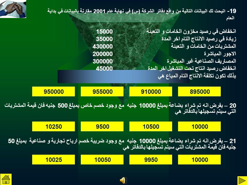 انخفاض في رصيد مخزون الخامات و التعبئة 15000