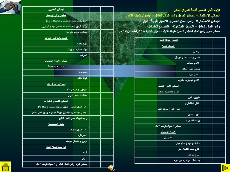 29- اذكر عناصر قائمة المركزالمالي