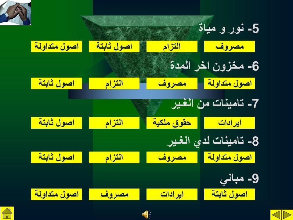 5- نور و مياة 6- مخزون اخر المدة 7- تامينات من الغـير