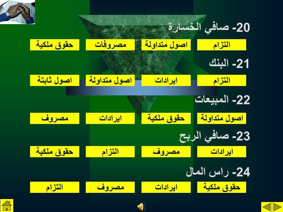 20- صافي الخسارة 21- البنك 22- المبيعات 23- صافي الربح 24- راس المال