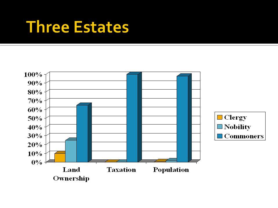 Three Estates