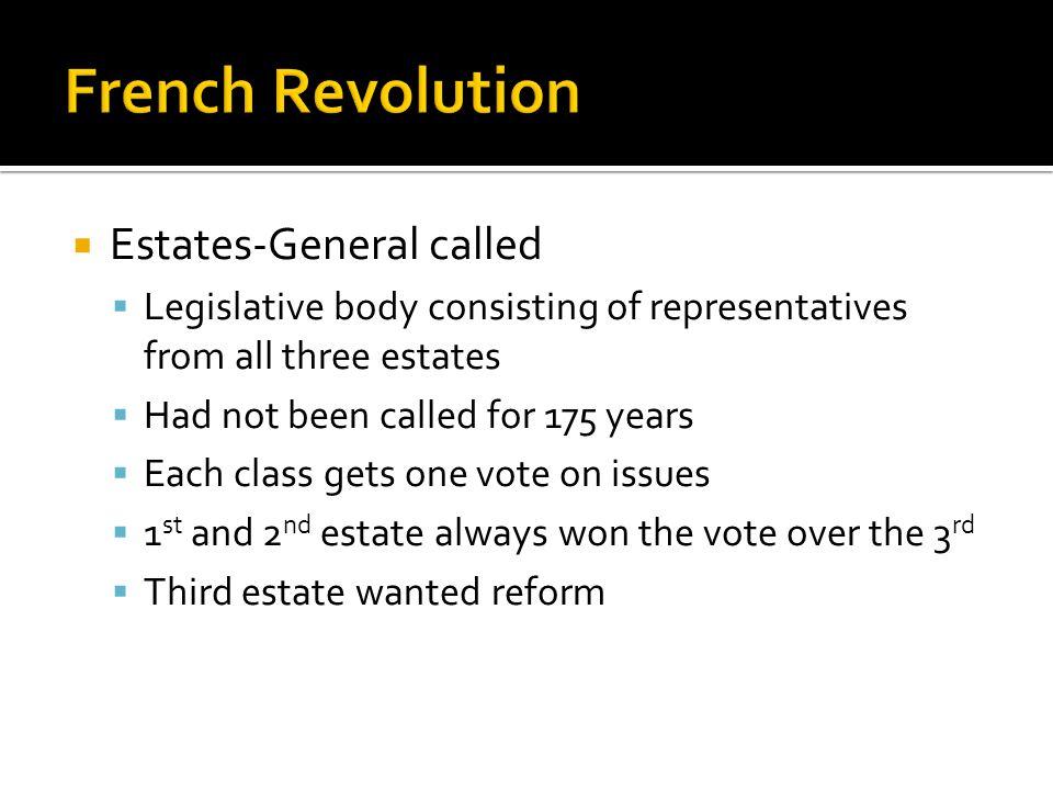 French Revolution Estates-General called