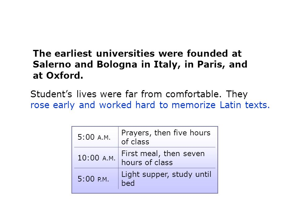 The earliest universities were founded at Salerno and Bologna in Italy, in Paris, and at Oxford.
