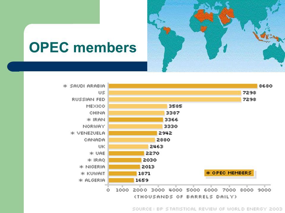 OPEC members
