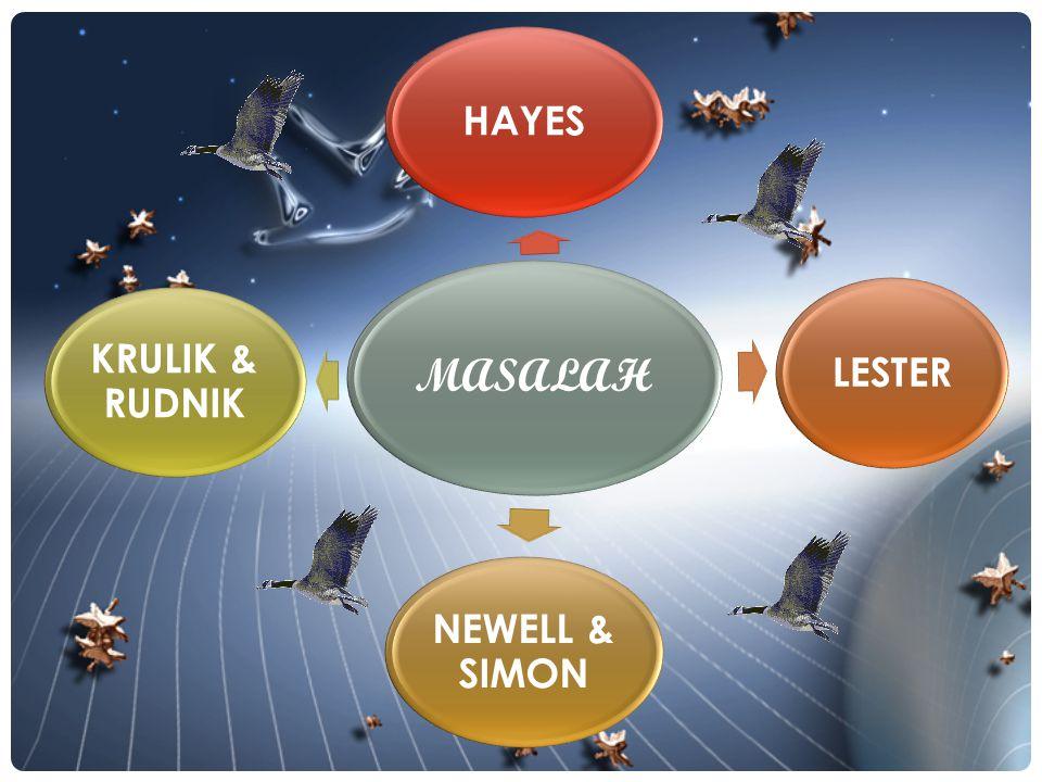 MASALAH HAYES LESTER NEWELL & SIMON KRULIK & RUDNIK