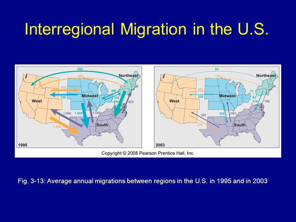 Interregional Migration in the U.S.