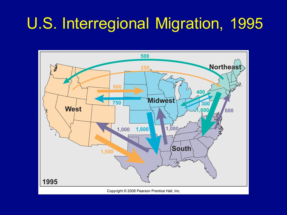 U.S. Interregional Migration, 1995