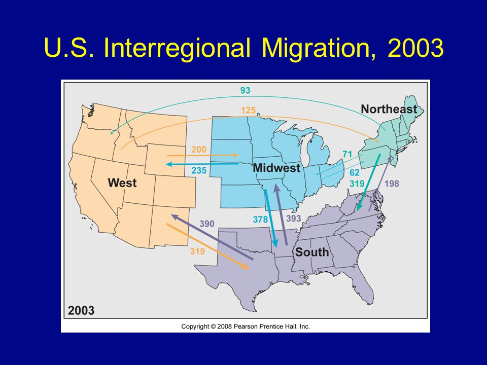 U.S. Interregional Migration, 2003