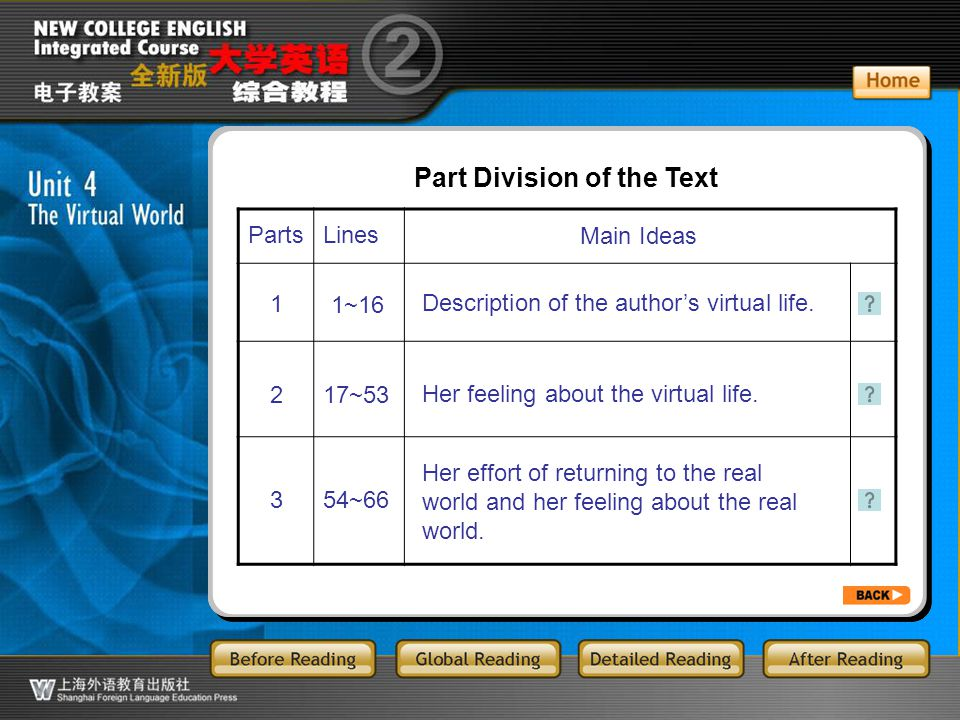 GR-1.part1 Part Division of the Text Parts Lines Main Ideas 1 1~16