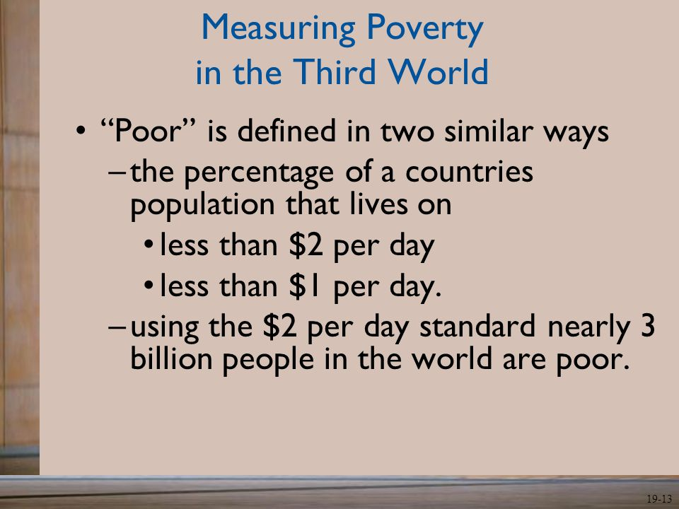 Measuring Poverty in the Third World