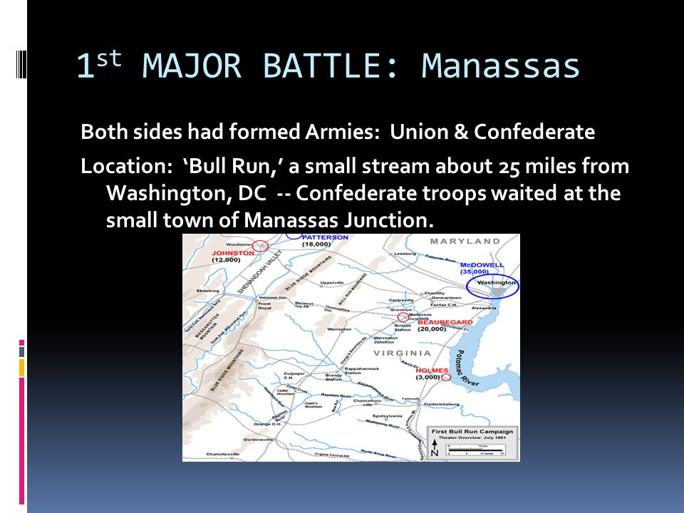 1st MAJOR BATTLE: Manassas