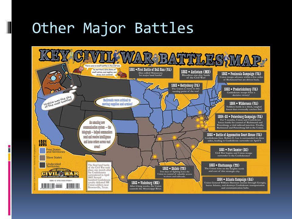 Other Major Battles