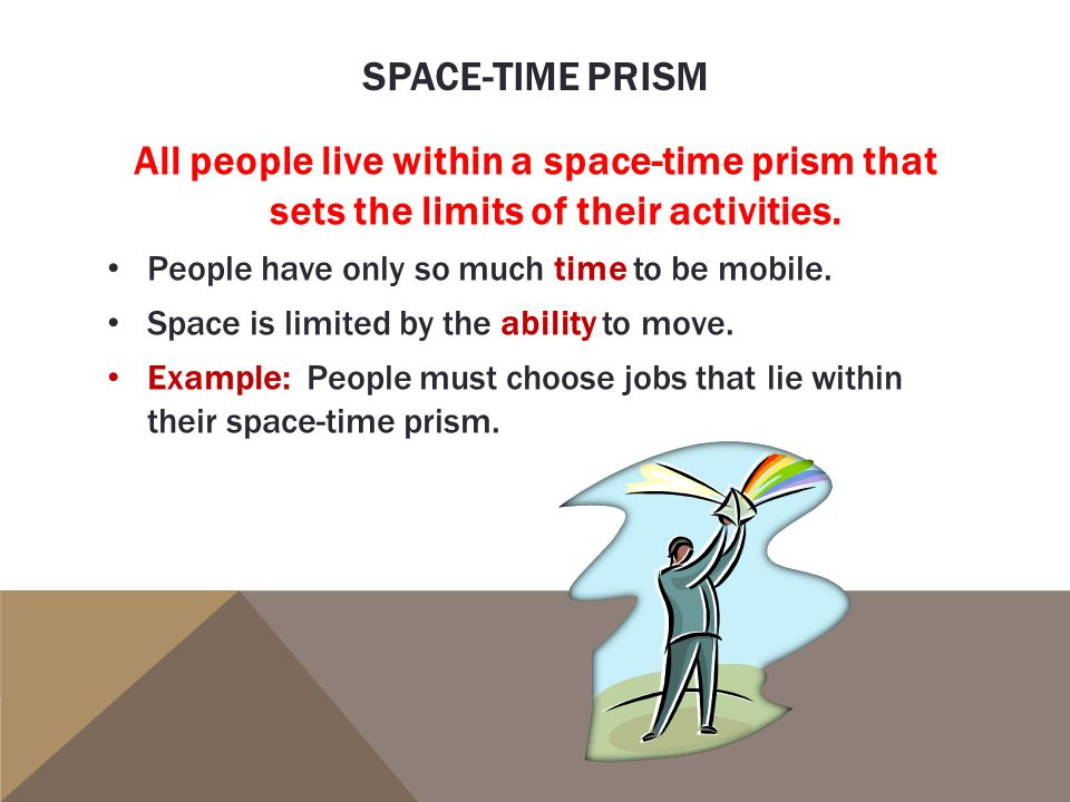 Space-time prism All people live within a space-time prism that sets the limits of their activities.