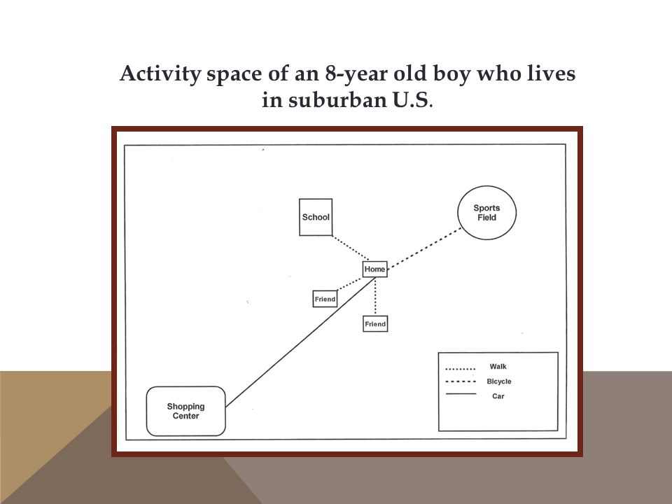 Activity space of an 8-year old boy who lives