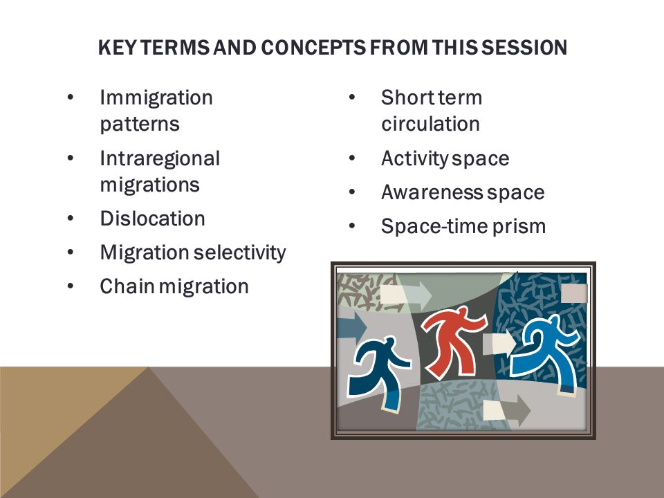Key Terms and concepts from this session