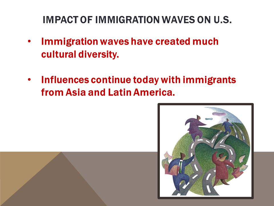 Impact of immigration waves on U.S.