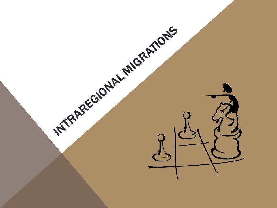 Intraregional migrations
