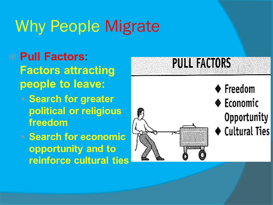Why People Migrate Pull Factors: Factors attracting people to leave: