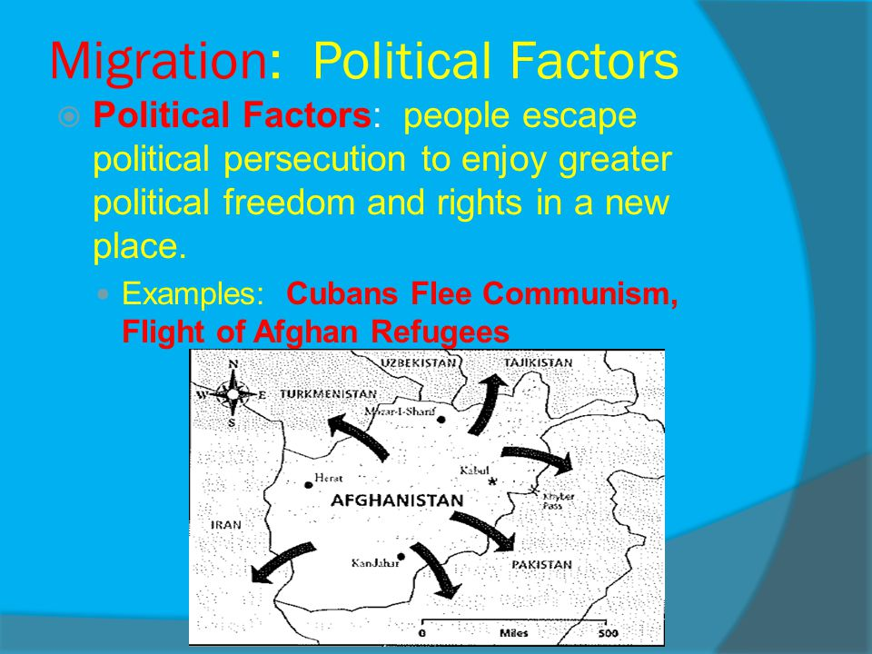 Migration: Political Factors