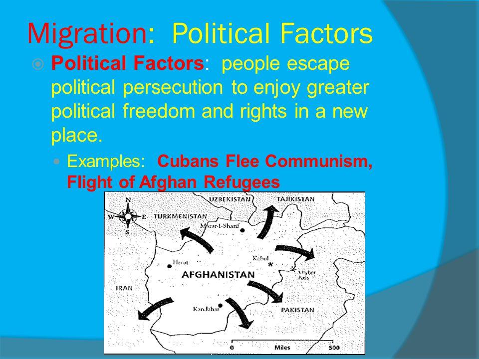 Migration: Political Factors