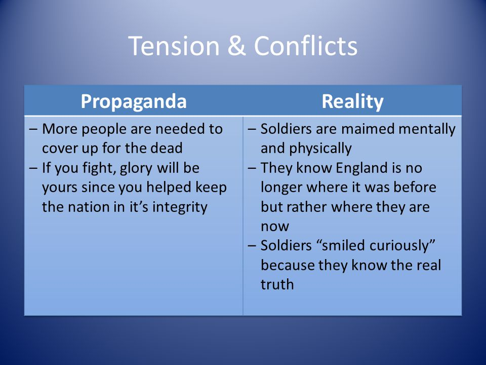 Tension & Conflicts Propaganda Reality