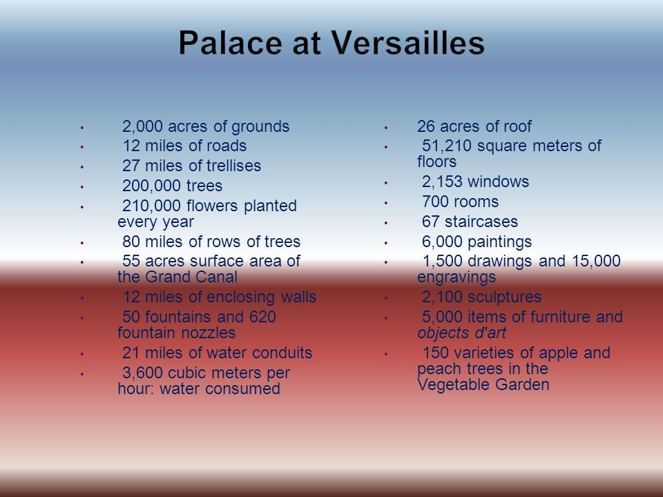 Palace at Versailles 2,000 acres of grounds 12 miles of roads