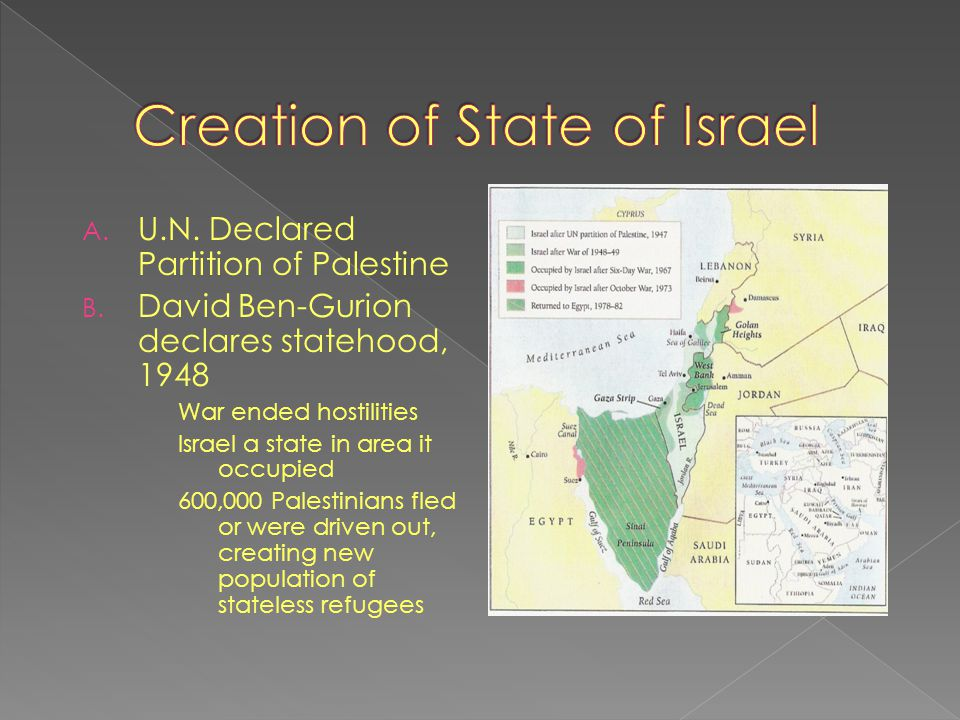 Creation of State of Israel