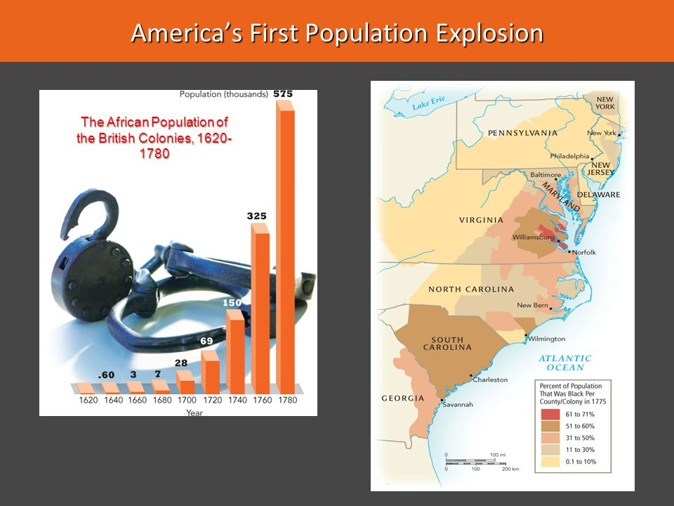 America's First Population Explosion