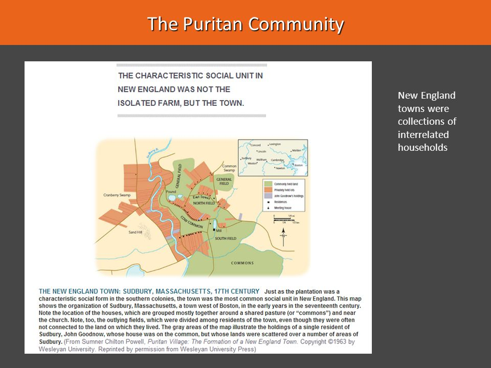 The Puritan Community New England towns were collections of interrelated households.