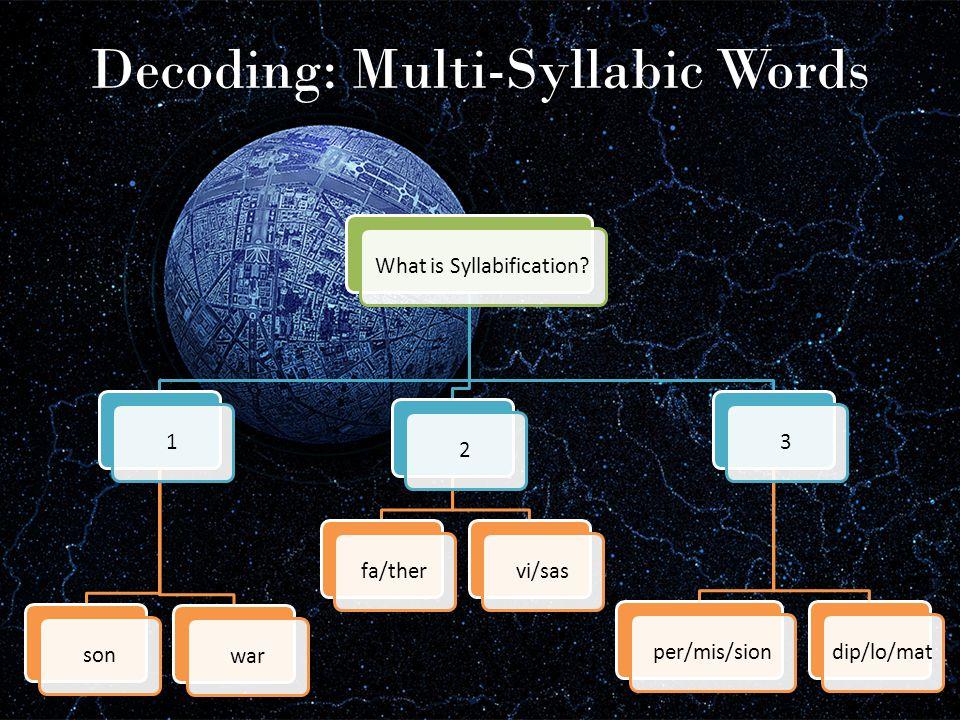 Decoding: Multi-Syllabic Words