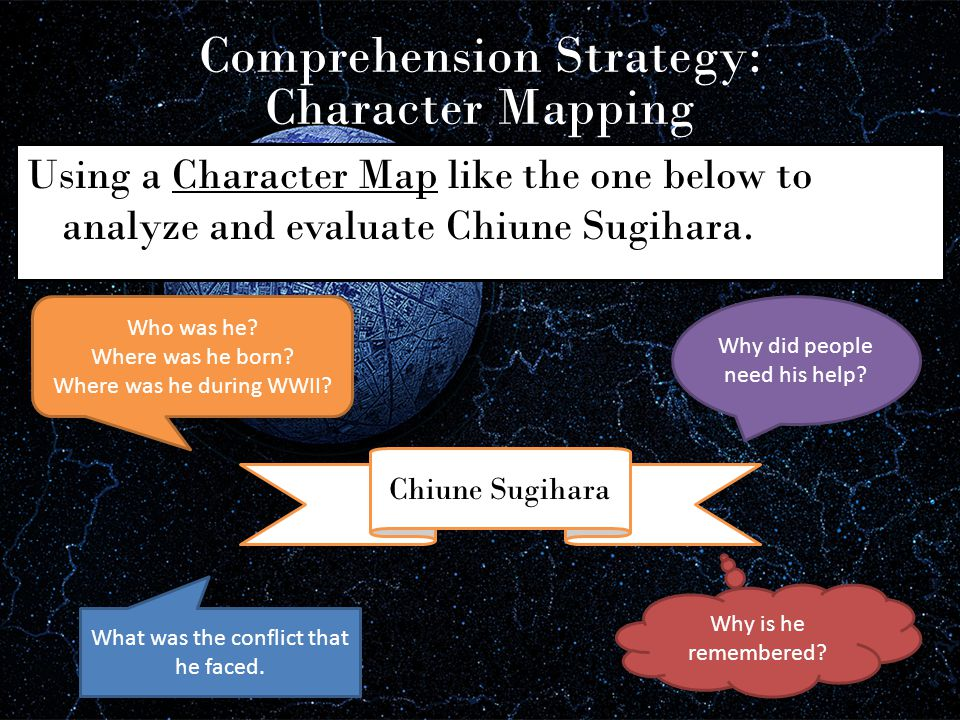 Comprehension Strategy: Character Mapping