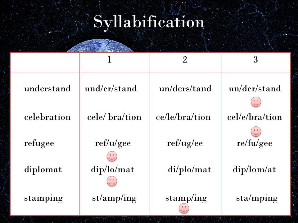 Syllabification 1 2 3. understand und/er/stand un/ders/tand un/der/stand.
