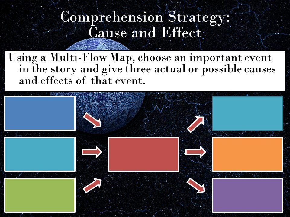Comprehension Strategy: Cause and Effect
