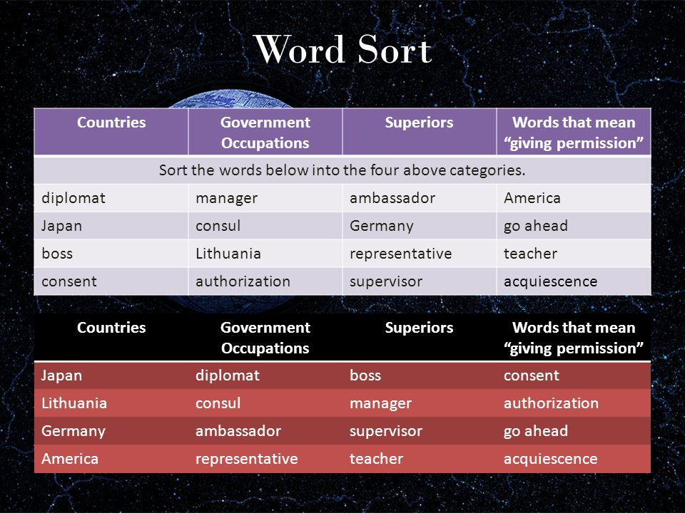 Word Sort Countries Government Occupations Superiors