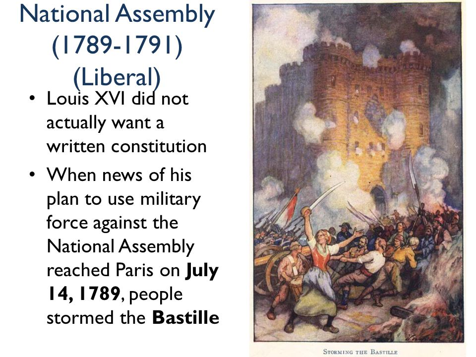 National Assembly (1789-1791) (Liberal)