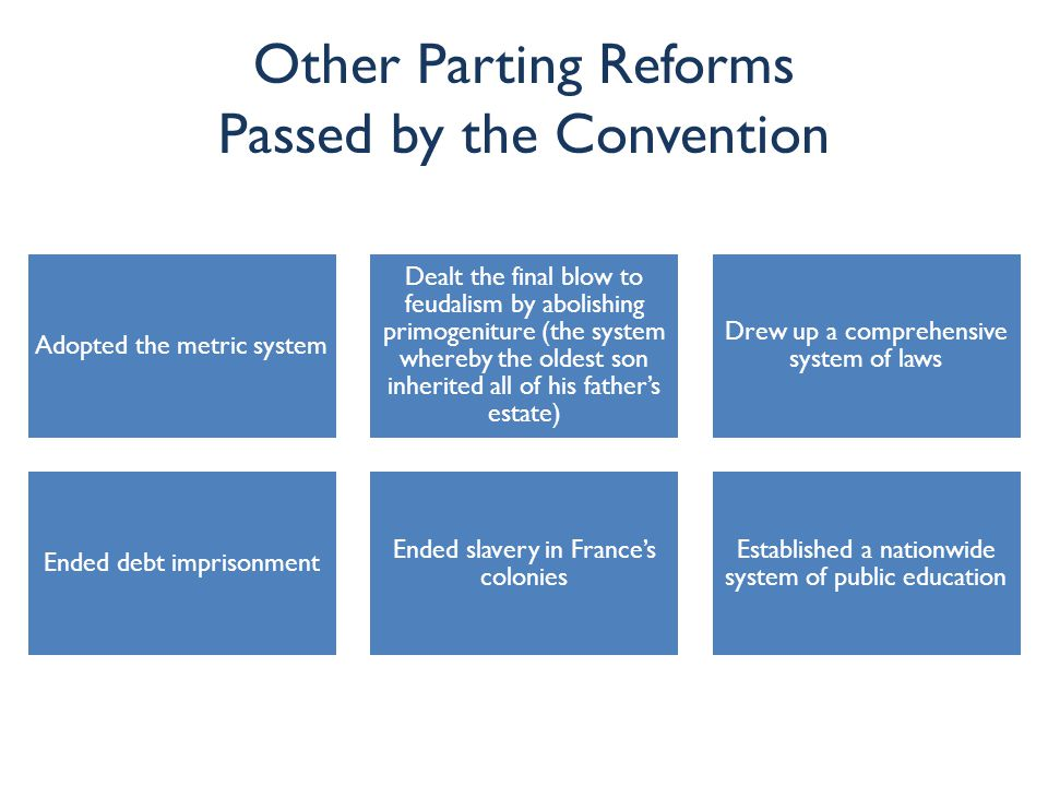 Other Parting Reforms Passed by the Convention