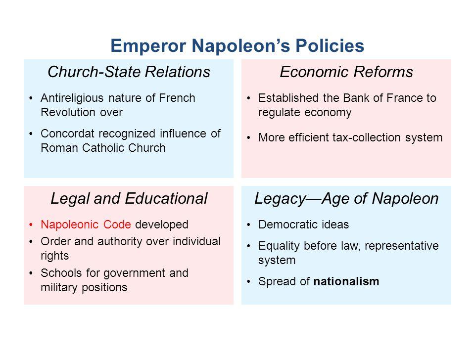 Emperor Napoleon's Policies