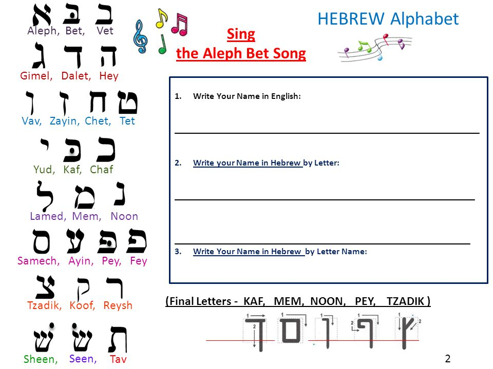 HEBREW Alphabet Sing the Aleph Bet Song Aleph, Bet, Vet