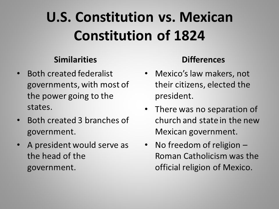 U.S. Constitution vs. Mexican Constitution of 1824