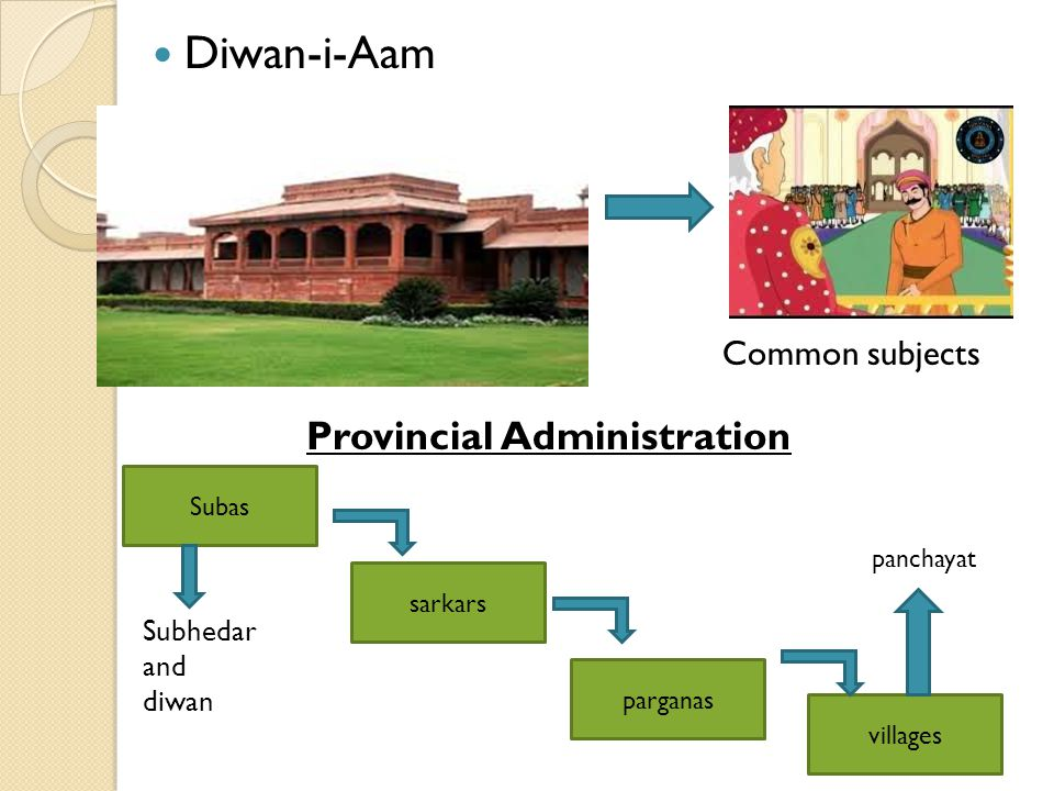Provincial Administration